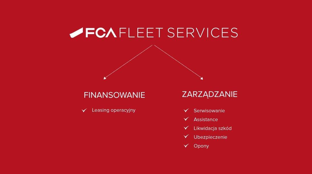 fca-fleet-services-w-skrocie
